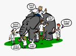 Illustrates exemplificaiotn using parable of blind men and the elephant